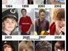thumbs bilder pa justin barn Justin som barn